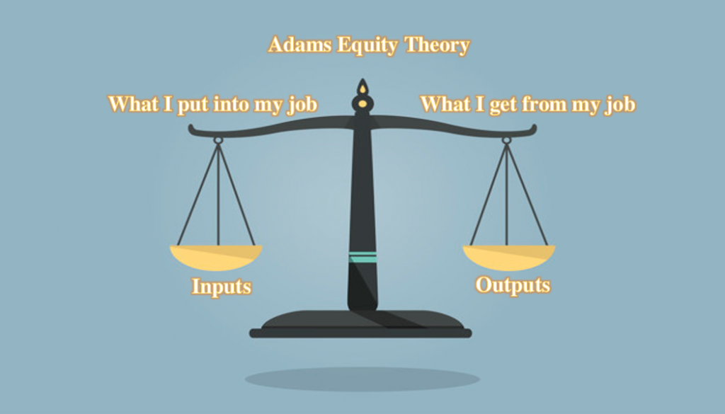 organizational justice based upon the equity theory