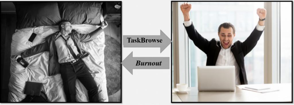job burnout or taskbrowse